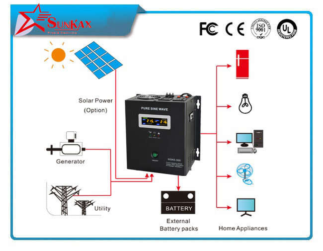 Hybrid solar inverter with max 60A MPPT solar charger controller