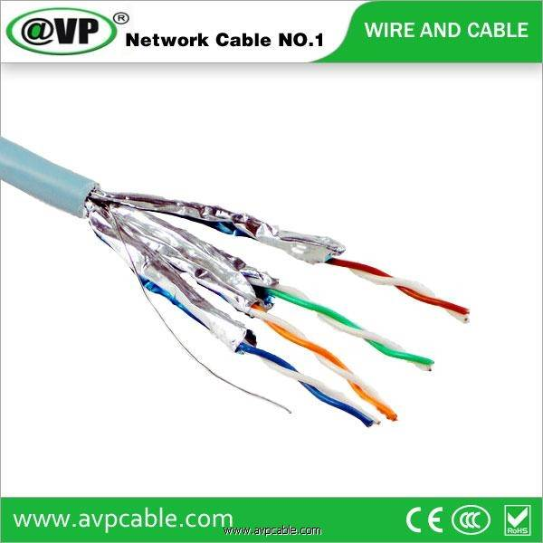 CAT6 FTP Network Cable