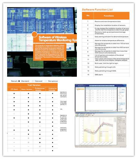 Software of Wireless Temperature Monitoring Systems