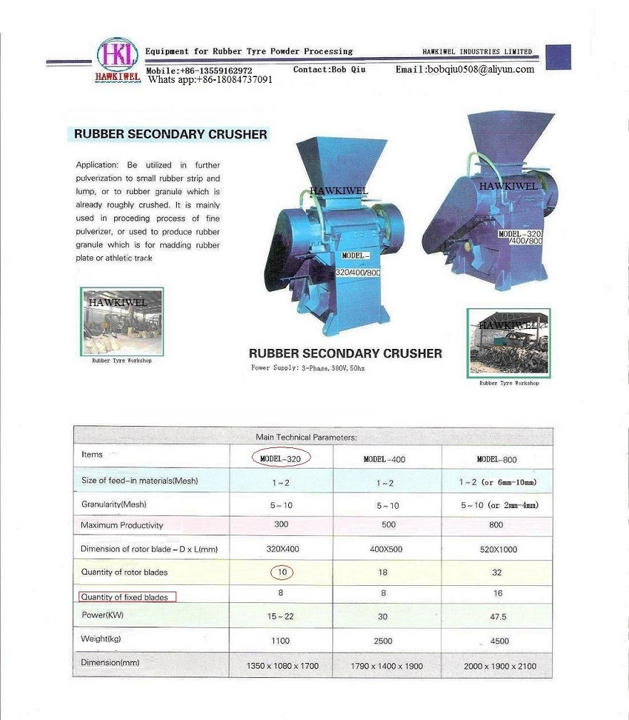 rubber tyre crushing & power pulverizer