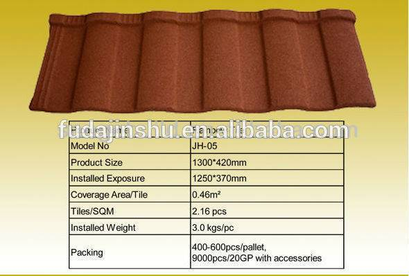 Metal roofing Material Stone coated roof tile