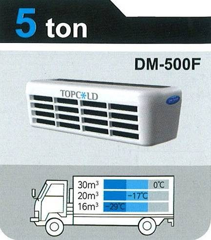 TOPCOLD / DM-500F / Truck Refrigeration Unit / Reefer Truck / Refrigerator Truck / Made in Korea