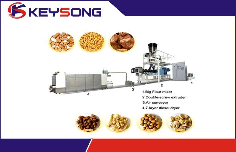 Hot Sale Soya Protein Processing Machinery