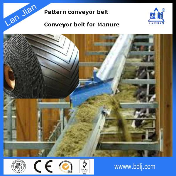 factory price newly and used chevron V/patterned rubber conveyor belt (for granulated&powdered)