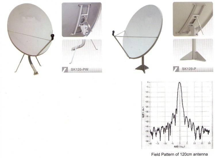 Sell 120CM Ku-Band Antenna