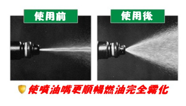 Patent Nano fuel additive save 20~60% fuel reduce 75~90% air pollution
