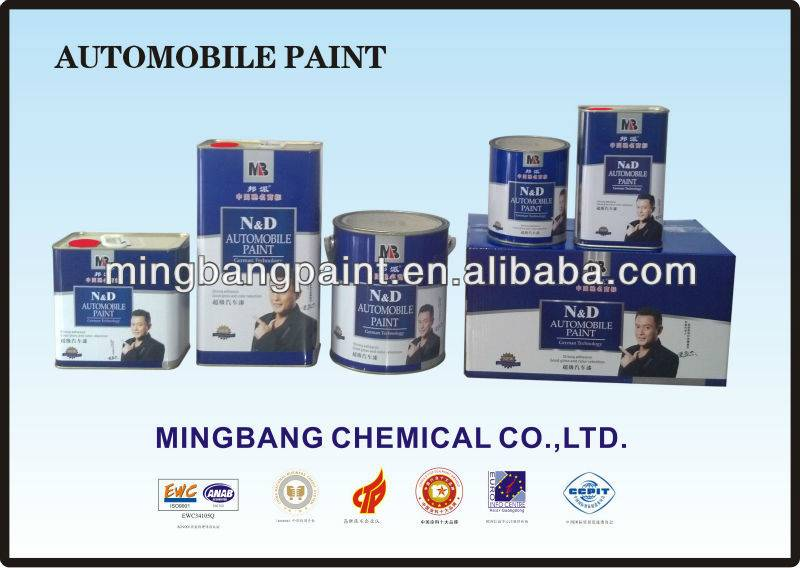 car paint,car refinishing paint supplier from South China