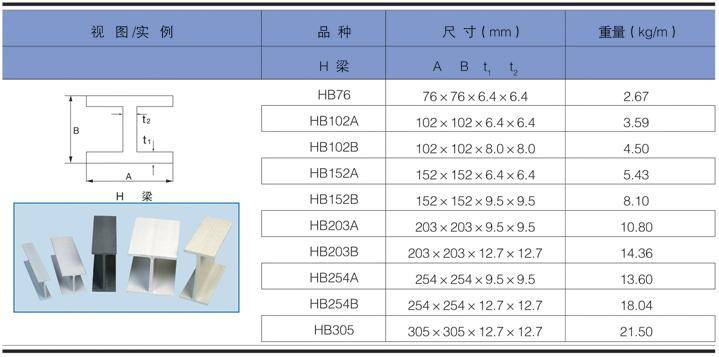 light weight non-conductive pultruded frp H -shape profile