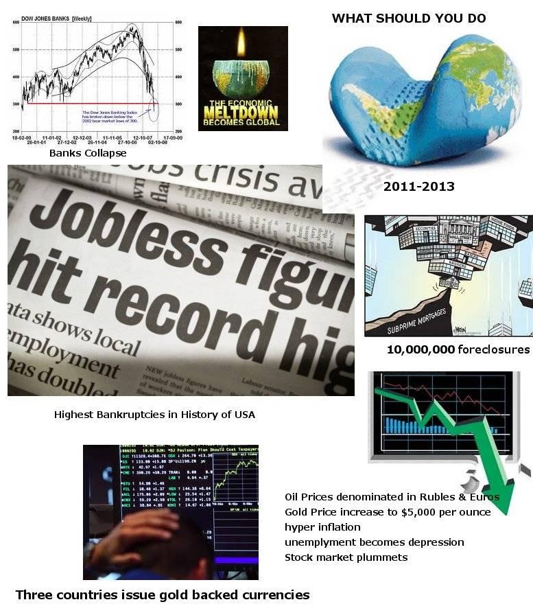 Global Economic meltdown 2012