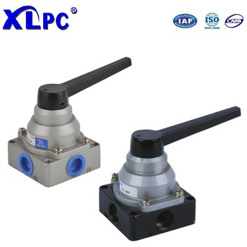 Manual Operated Control Valve Hand Switching Valve Pneumatic Control Valves