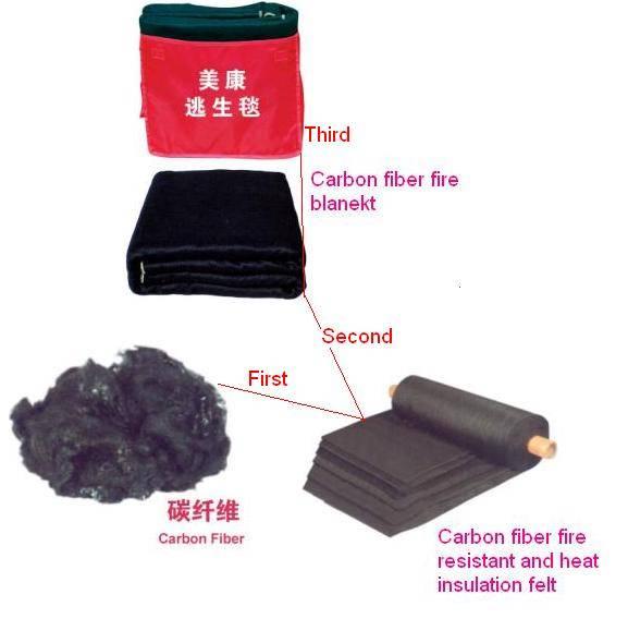 Carbon Fiber Fire Blanket