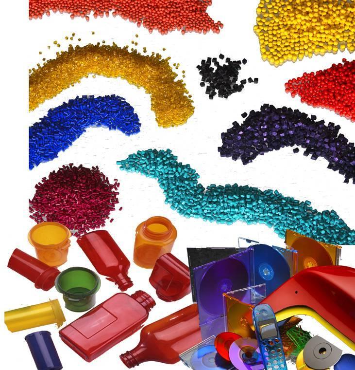 Masterbatches (UV, Color, Additive)