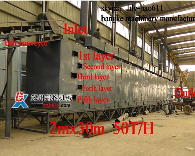 Tunnel dryer (Mesh belt dryer )/sell bangke dryer machine