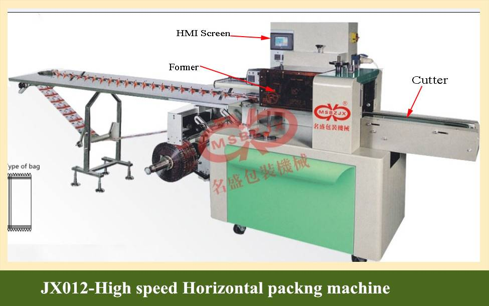 JX012-Fully Automatic High Speed Horizontal packaging machinery