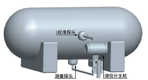 Sonar Liquid Level Gauge