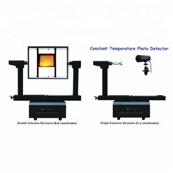 LSG-1800B Rotation Luminaire LED Goniophotometer exports IES file
