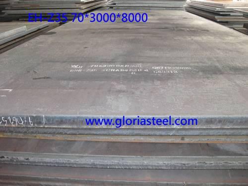 DNV FH32,FH36,FH40,E500 high strength ship steel plate