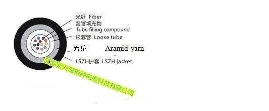 access building optical fiber cable(ABC-II)