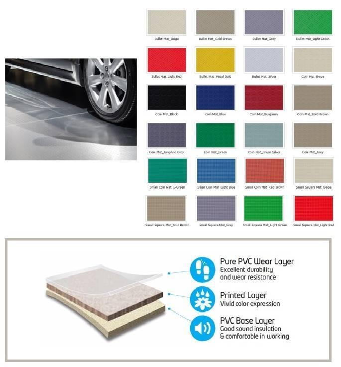 PVC Flooring (Coin Mat)