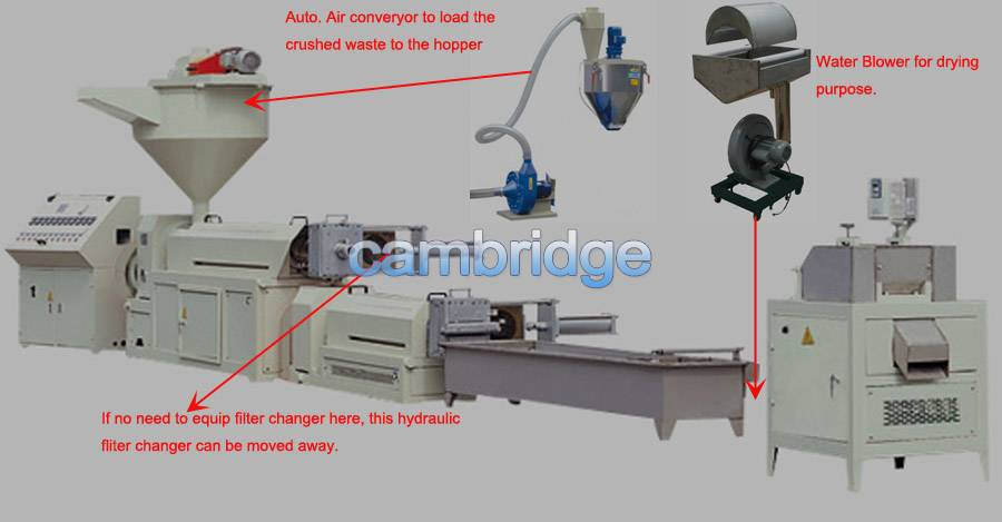 Recycling & Pelletizing Machine For PE and PP Film