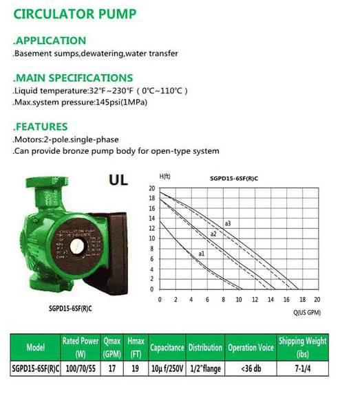 CIRCULATOR PUMP SGPD15-6SF(R)C