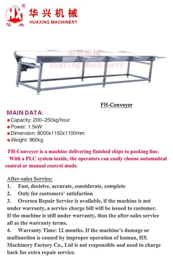 FH-Conveyer