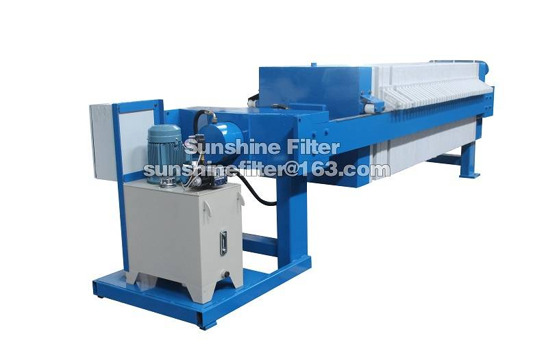all kinds of filter press