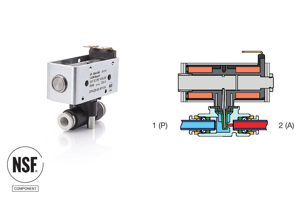 MAGMA two Way Solenoid Valve Type ETV Series 200