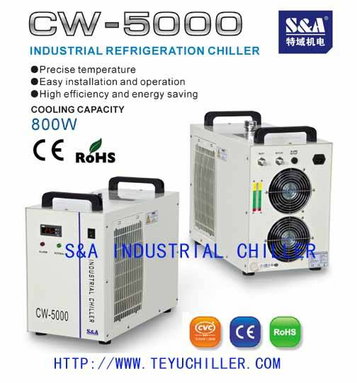 Industrial water chiller for high speed spindle