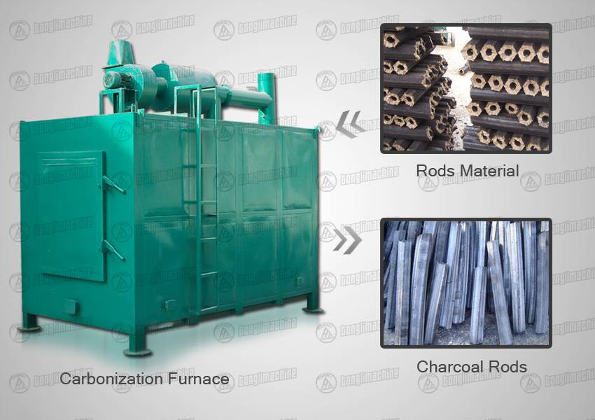 Carbonization Furnace|China Advanced Carbonization Furnace