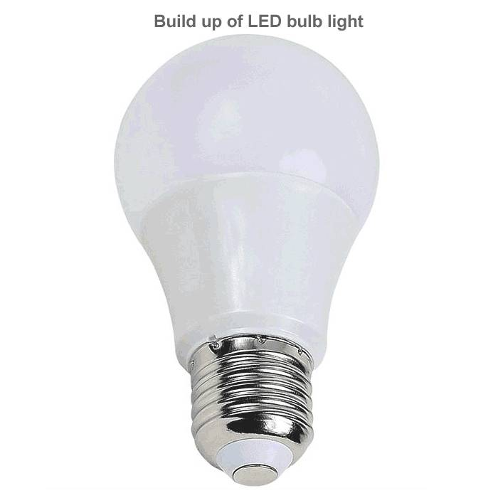 LED light bulb with E27 base A60 10w 850lm CE RoHS certificate 2 years warranty