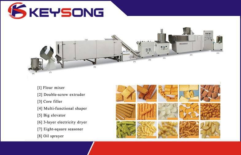Core Filling Snack Processing Machinery