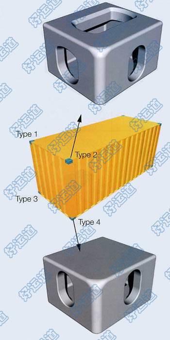 10100casting corner container