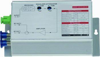 FTTH Optical Receiver WR-3000P