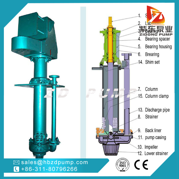 Submersible vertical sewage pump slurry pump
