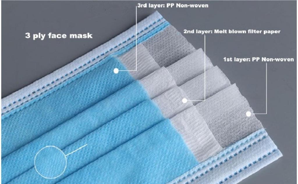 disposable medical mask MASK/surgical mask