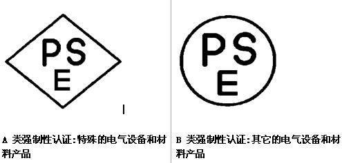 LCD TV PSE Certification