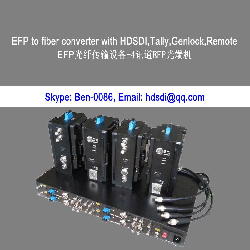 Sell HDSDI video to fiber system with Remote&Intercom&Tally&Return CVBS&Genlock&Ethernet
