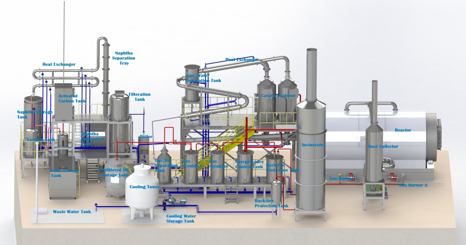 Ecocreation Pyrolysis Plant
