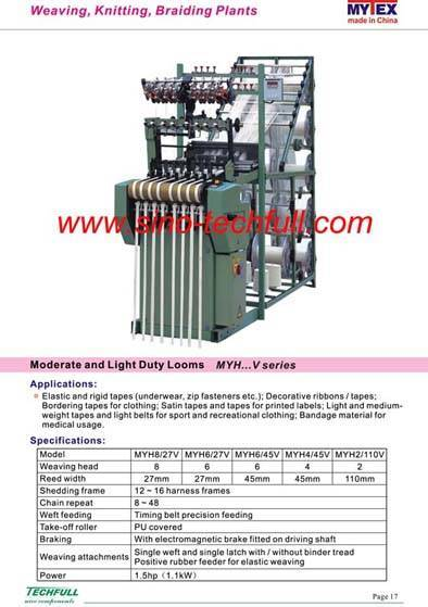 high speed needle loom for satin ribbons