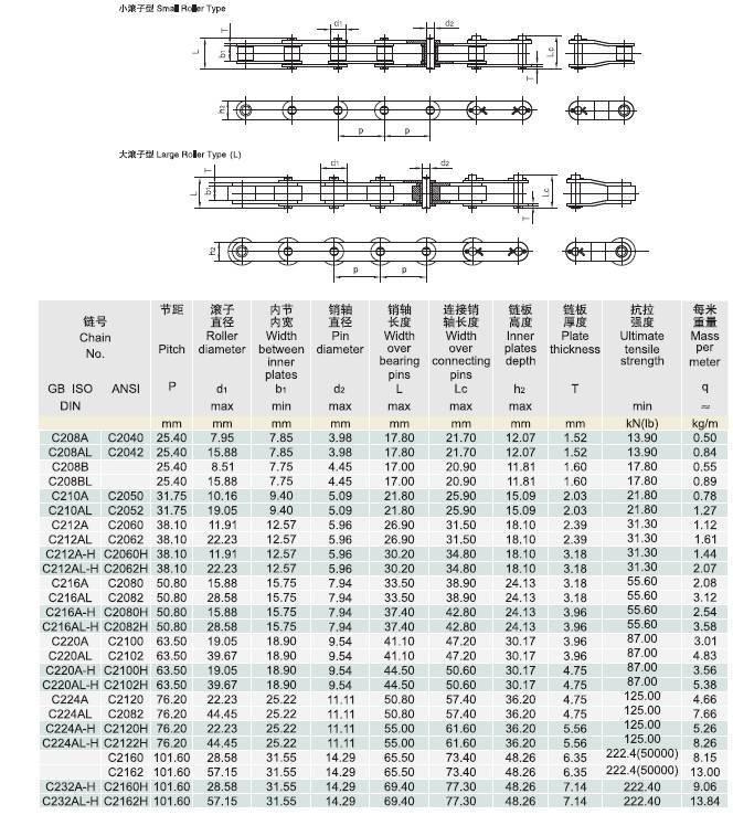 Double pitc conveyor chains-1