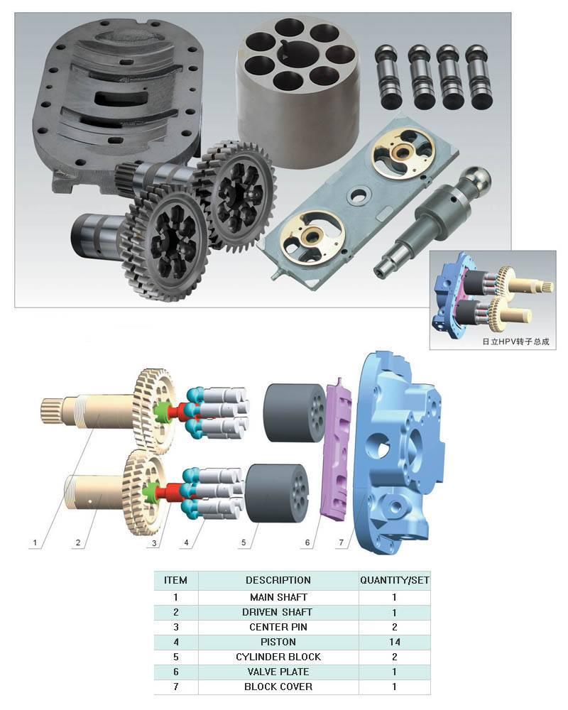 Hitach excvavtor hydralic pump parts HPV091