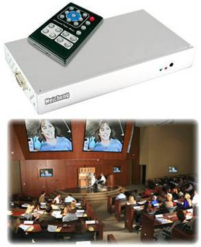 2015 Best Product Dual-View Video Processor MX-1003
