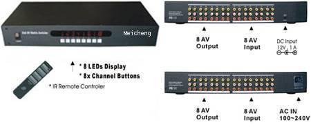 2015 Best Product AV Matrix Switcher