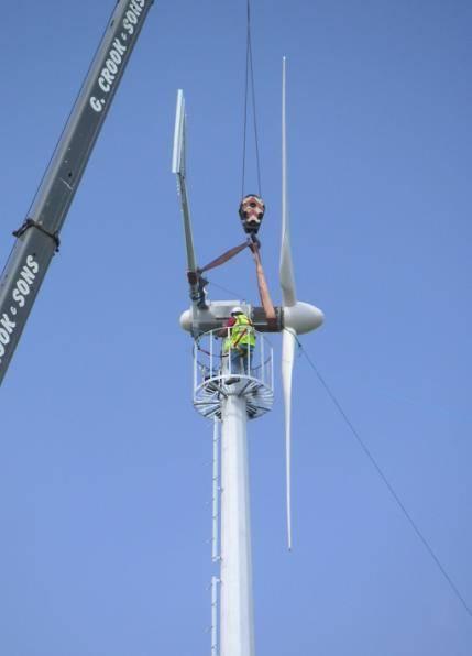 20kw wind turbine generator (ce approved)