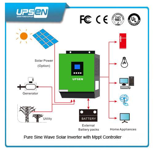 208/220/230/240 VAC Single Phase Inverter Built in MPPT Solar Controller
