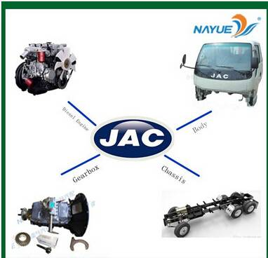 All of JAC Truck Parts