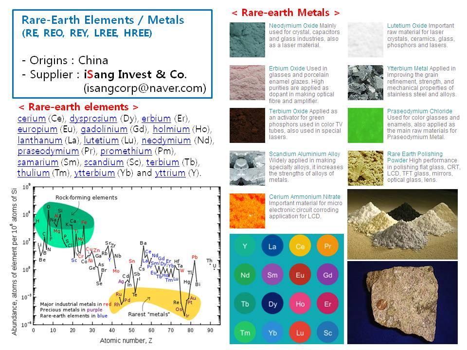 Rare-earth elements & metals