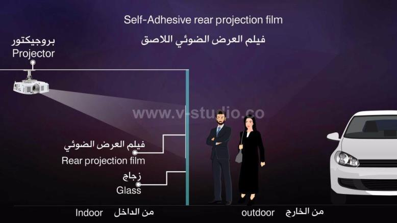 Rear Projection Film Screens by V-Studio
