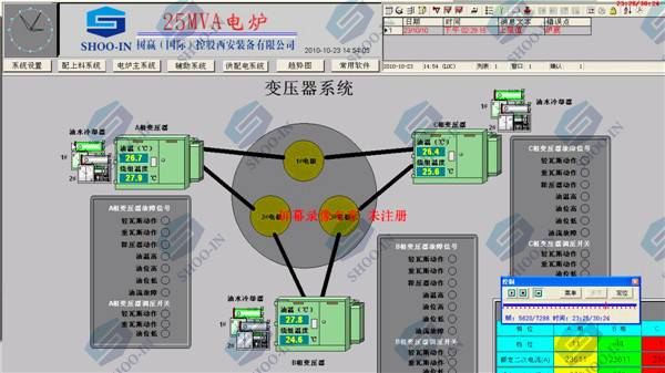 High Efficiency and Energy-saving Electrode Control System